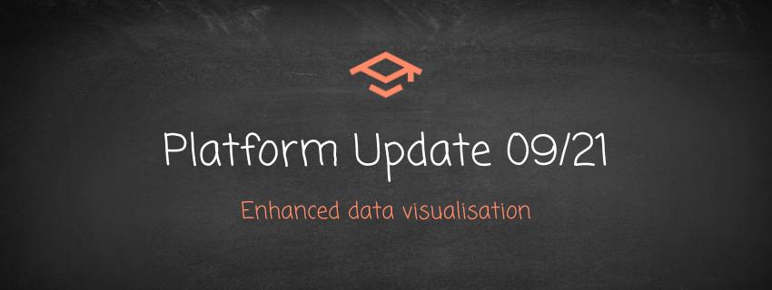 Platform Update September 2021: Enhanced data visualisation